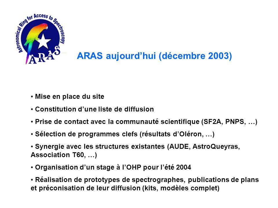ARAS aujourd'hui (décembre 2003)