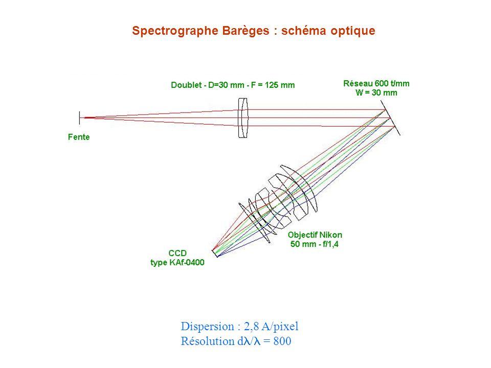 Spectrographe Barèges : schéma optique