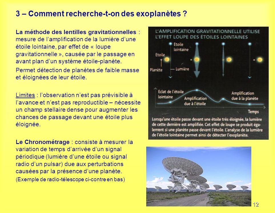 3 – Comment recherche-t-on des exoplanètes