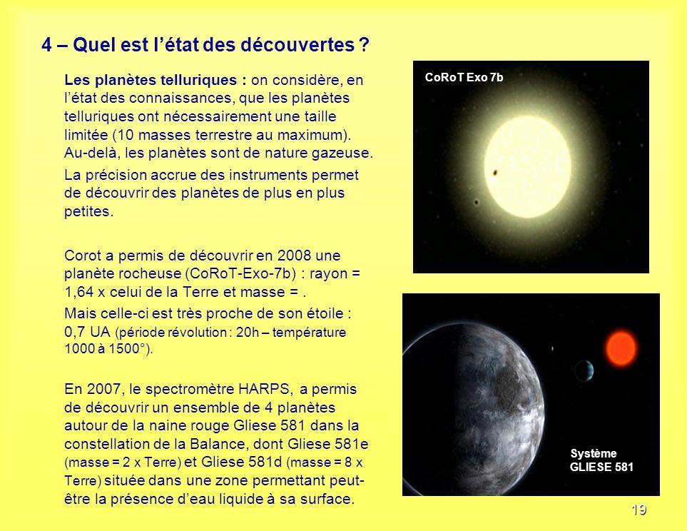 4 – Quel est l'état des découvertes