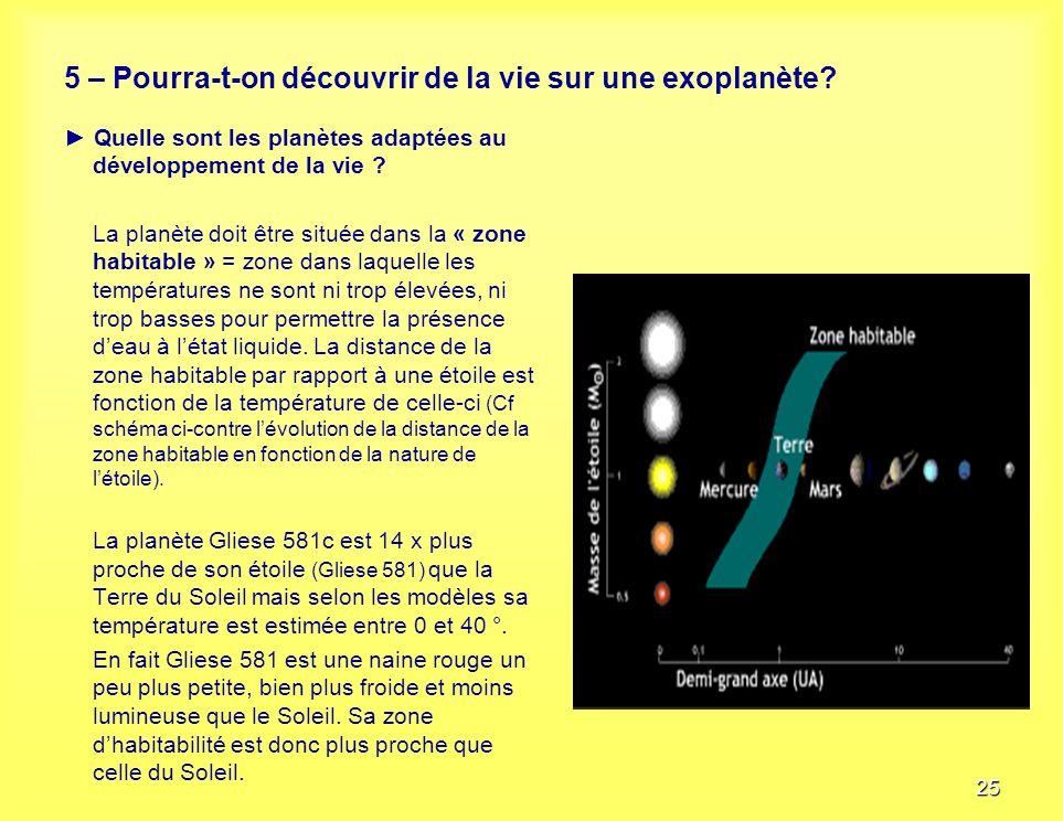 5 – Pourra-t-on découvrir de la vie sur une exoplanète