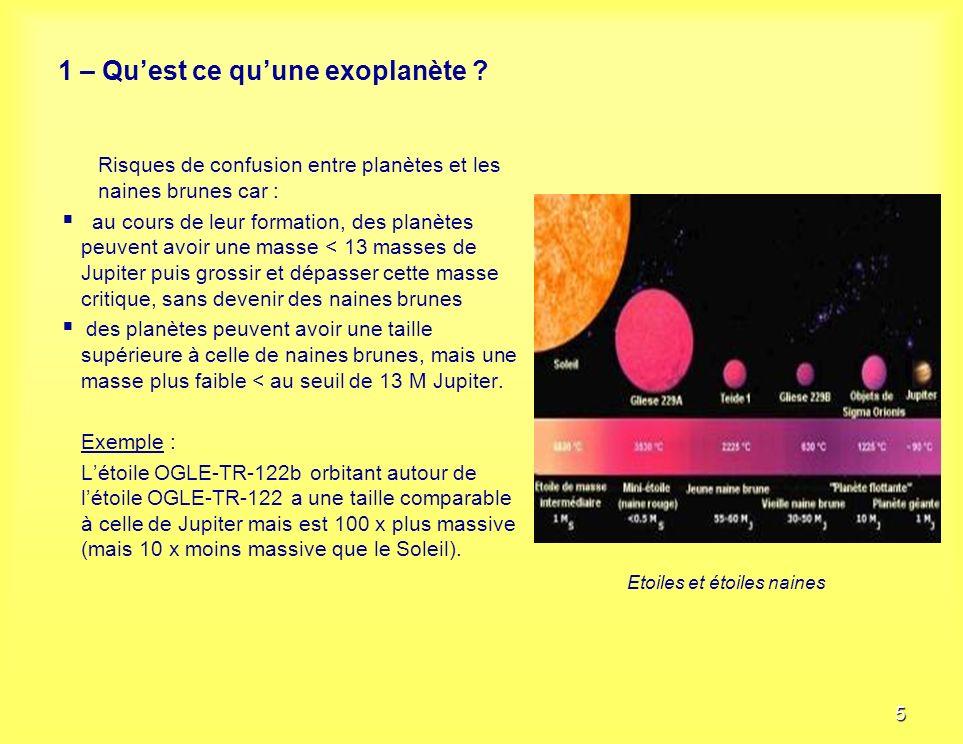1 – Qu'est ce qu'une exoplanète