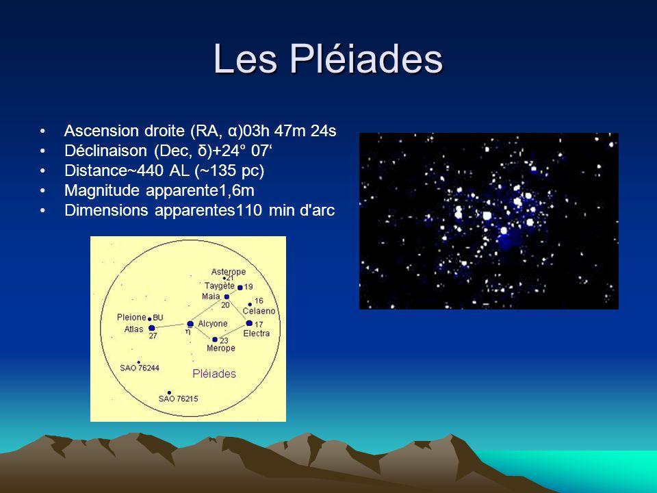 Les Pléiades Ascension droite (RA, α)03h 47m 24s