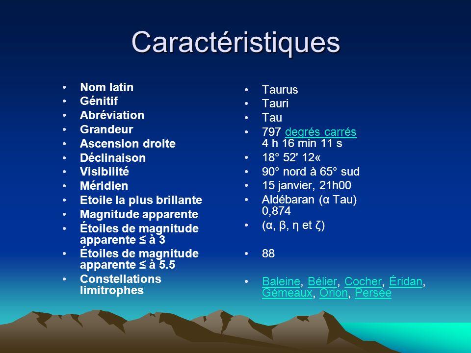 Caractéristiques Nom latin Taurus Génitif Tauri Abréviation Tau