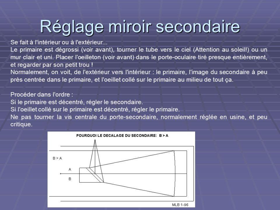 Réglage miroir secondaire