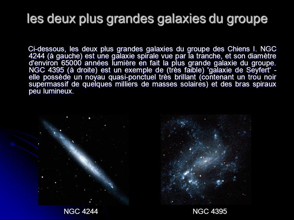 les deux plus grandes galaxies du groupe