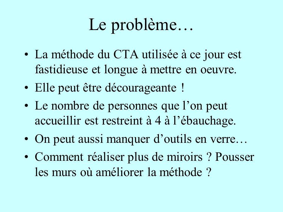Le problème… La méthode du CTA utilisée à ce jour est fastidieuse et longue à mettre en oeuvre. Elle peut être décourageante !