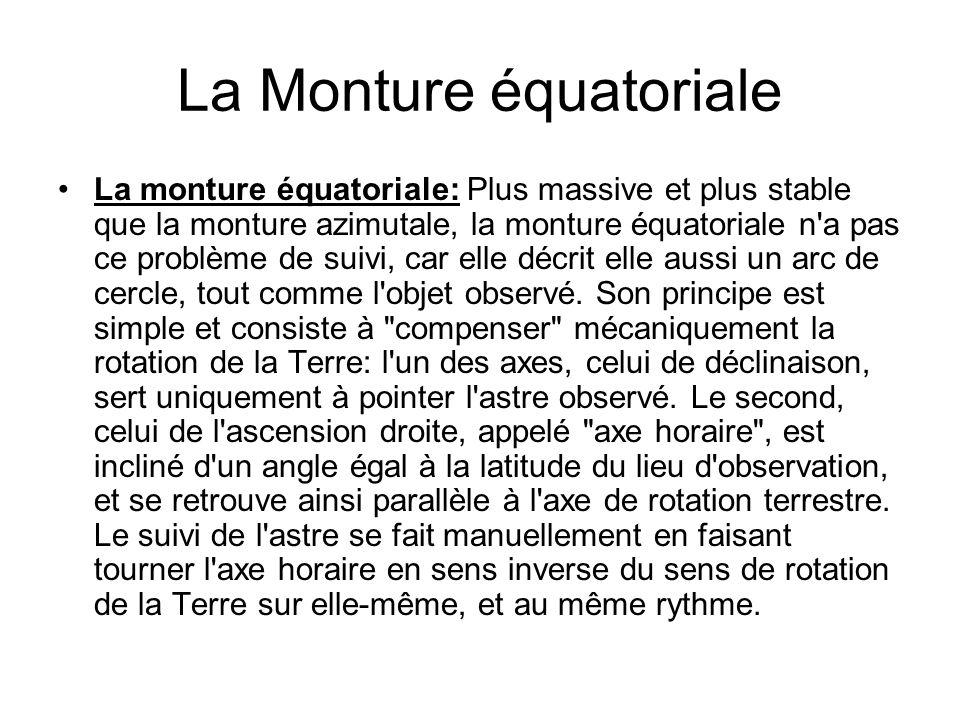 La Monture équatoriale