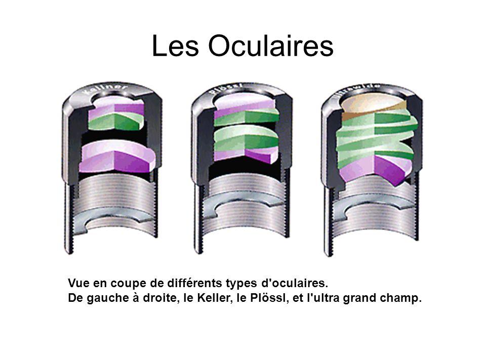 Les OculairesVue en coupe de différents types d oculaires. De gauche à droite, le Keller, le Plössl, et l ultra grand champ.