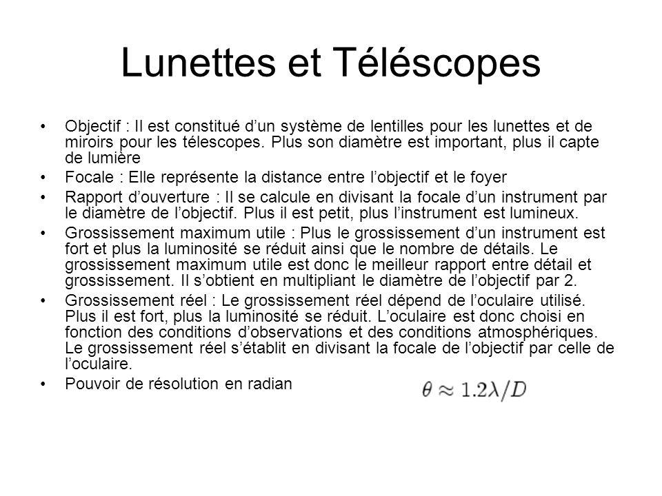 Lunettes et Téléscopes