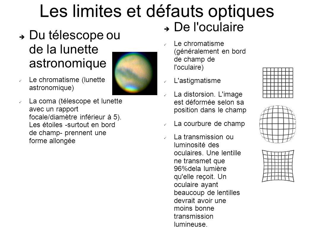 Les limites et défauts optiques