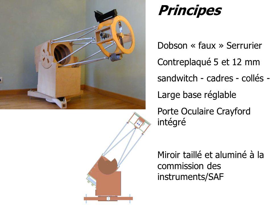 Principes Dobson « faux » Serrurier Contreplaqué 5 et 12 mm