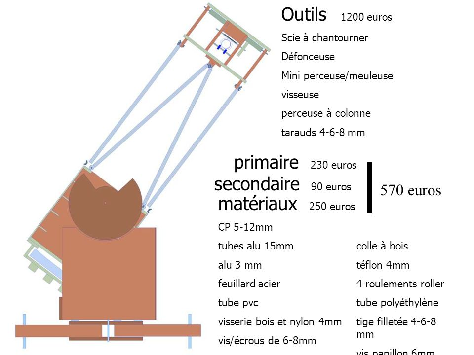 Outils primaire 230 euros secondaire 90 euros matériaux 570 euros