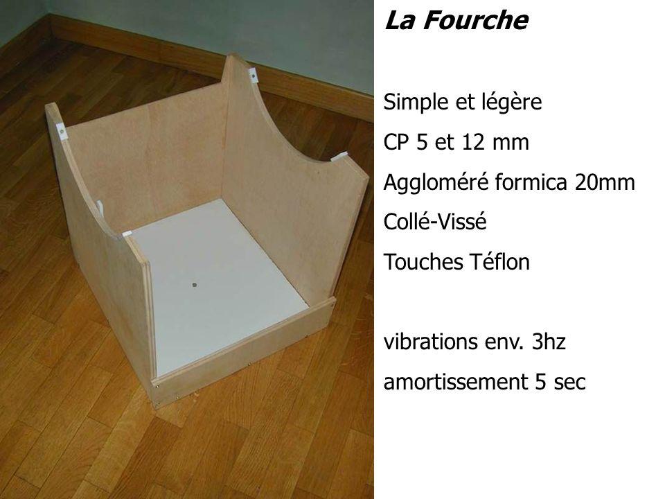 La Fourche Simple et légère CP 5 et 12 mm Aggloméré formica 20mm