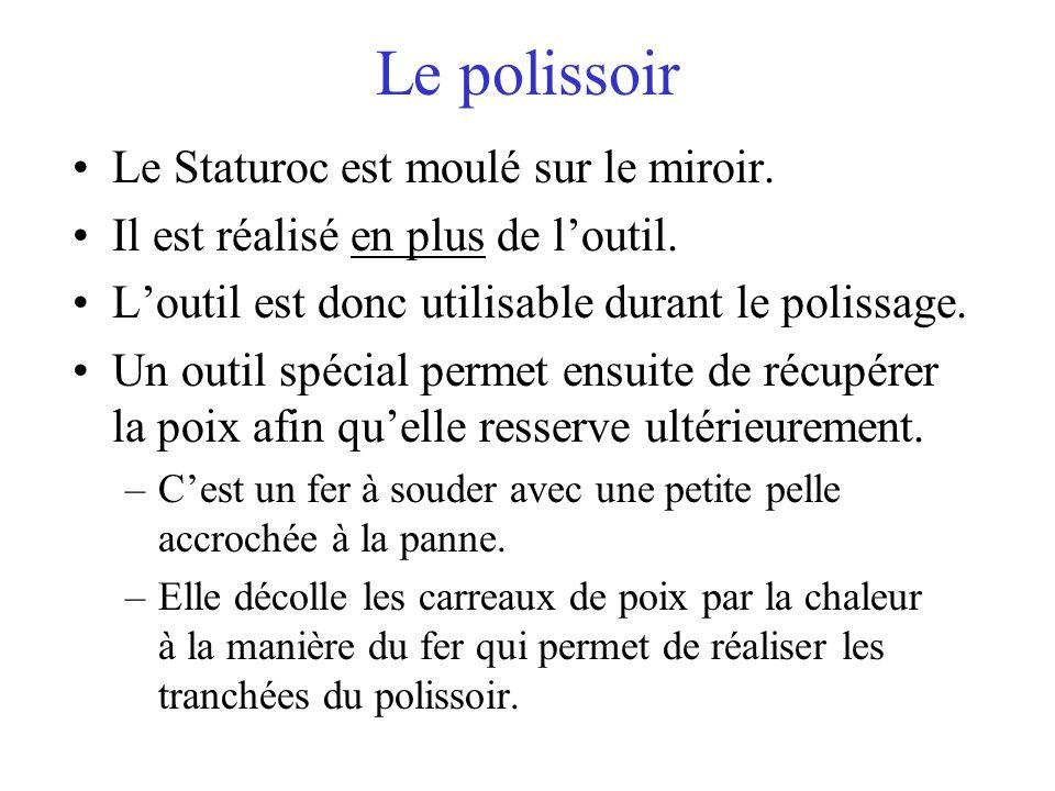 Le polissoir Le Staturoc est moulé sur le miroir.