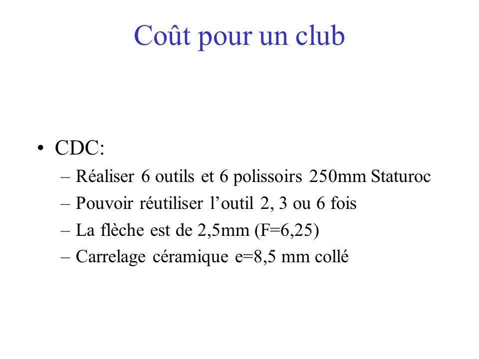 Coût pour un club CDC: Réaliser 6 outils et 6 polissoirs 250mm Staturoc. Pouvoir réutiliser l'outil 2, 3 ou 6 fois.