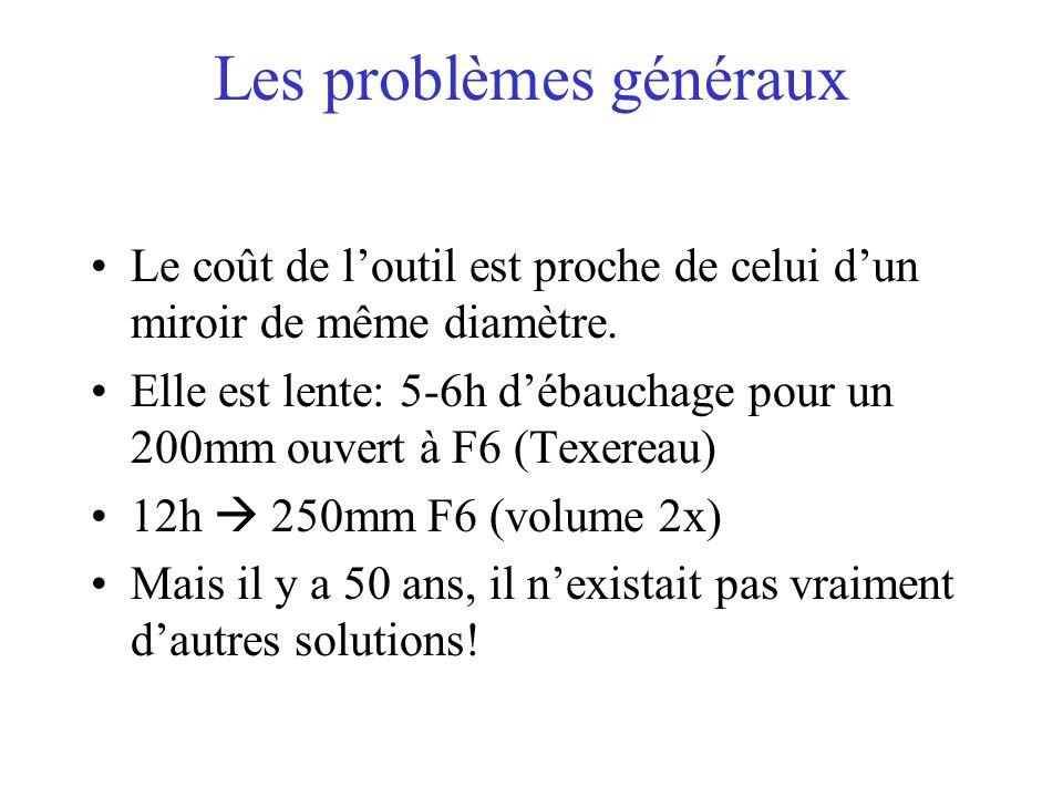 Les problèmes généraux