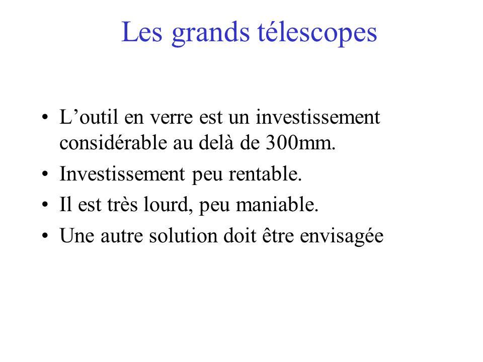 Les grands télescopes L'outil en verre est un investissement considérable au delà de 300mm. Investissement peu rentable.