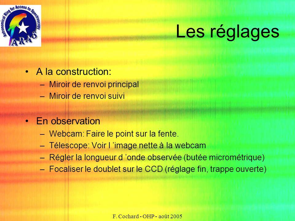 Les réglages A la construction: En observation