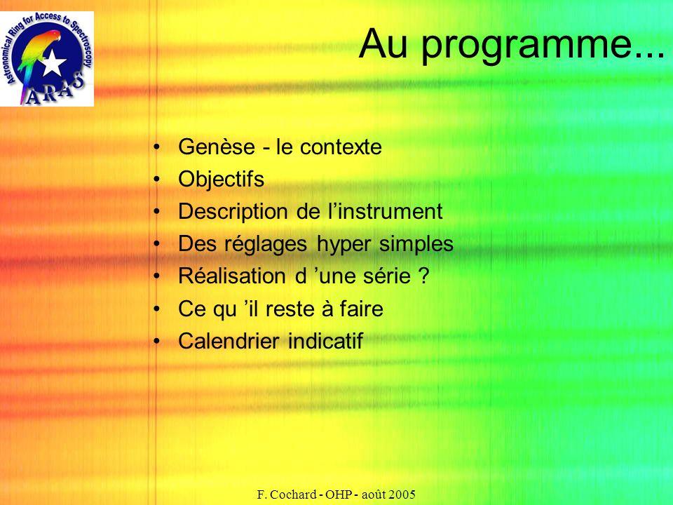 Au programme... Genèse - le contexte Objectifs
