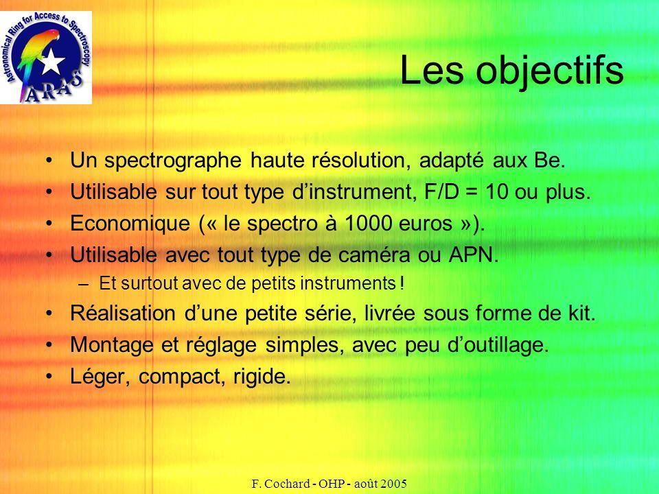 Les objectifs Un spectrographe haute résolution, adapté aux Be.