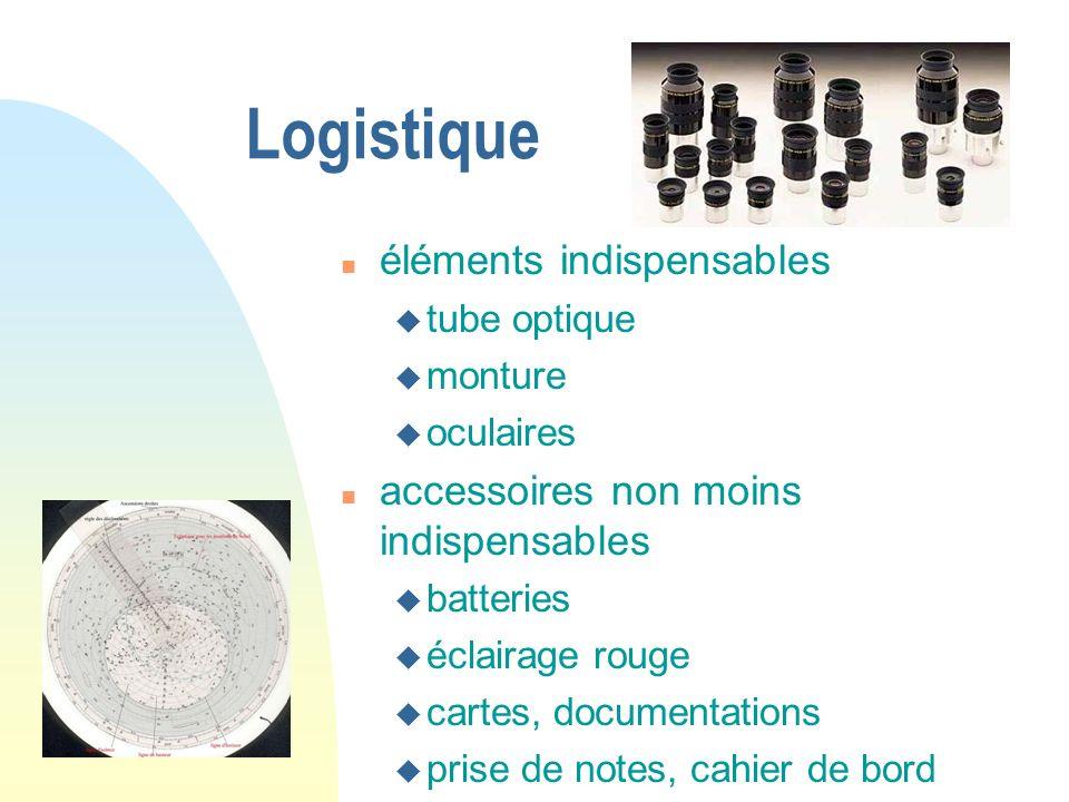Logistique éléments indispensables