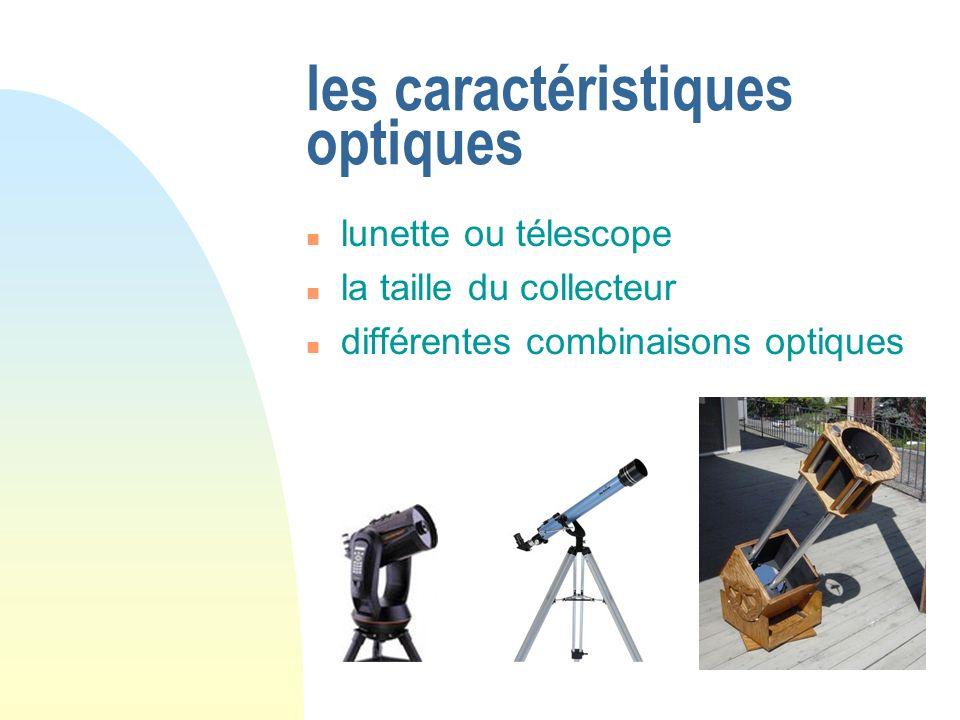 les caractéristiques optiques