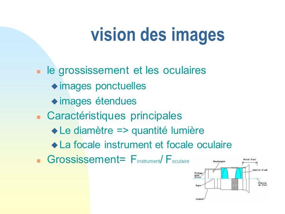 vision des images le grossissement et les oculaires