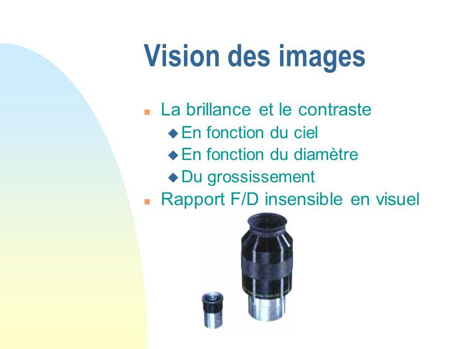 Vision des images La brillance et le contraste