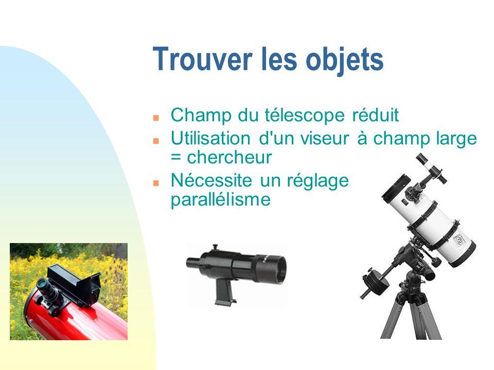 Trouver les objets Champ du télescope réduit