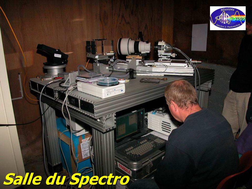 Salle du Spectro