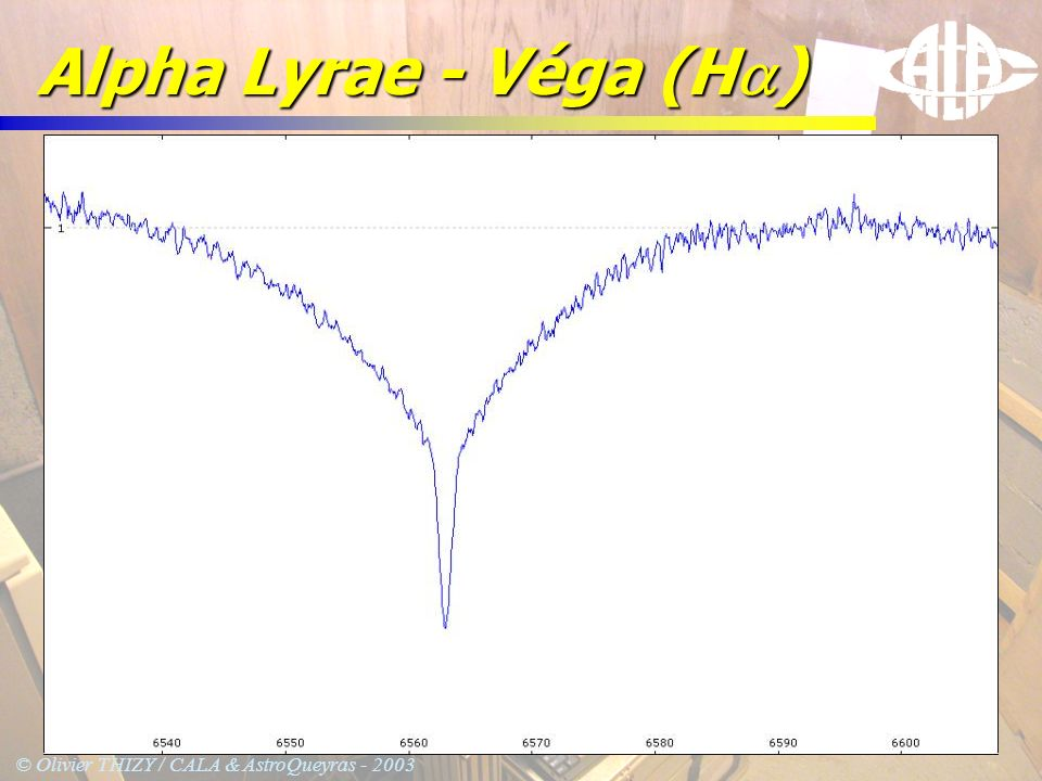 Alpha Lyrae - Véga (Ha)
