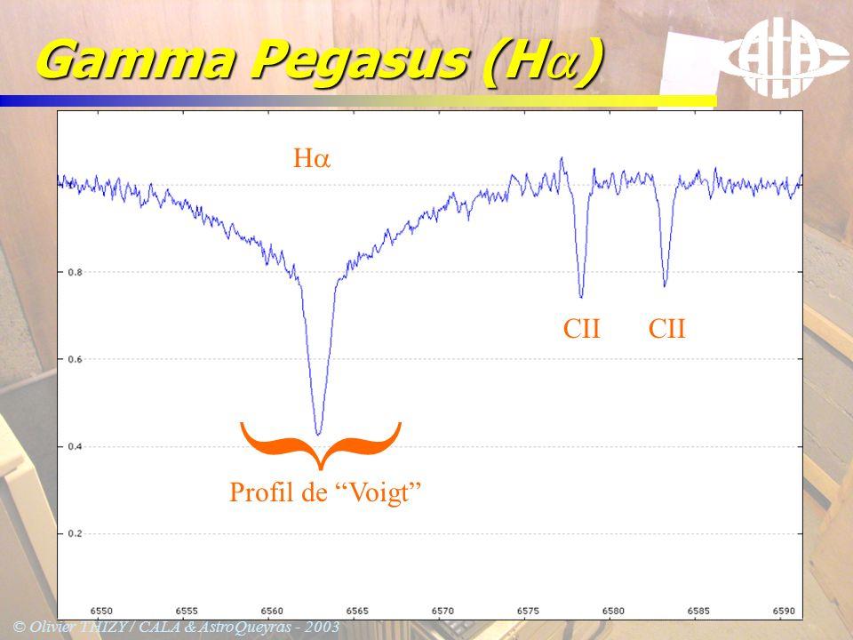 Gamma Pegasus (Ha) Ha CII CII } Profil de Voigt