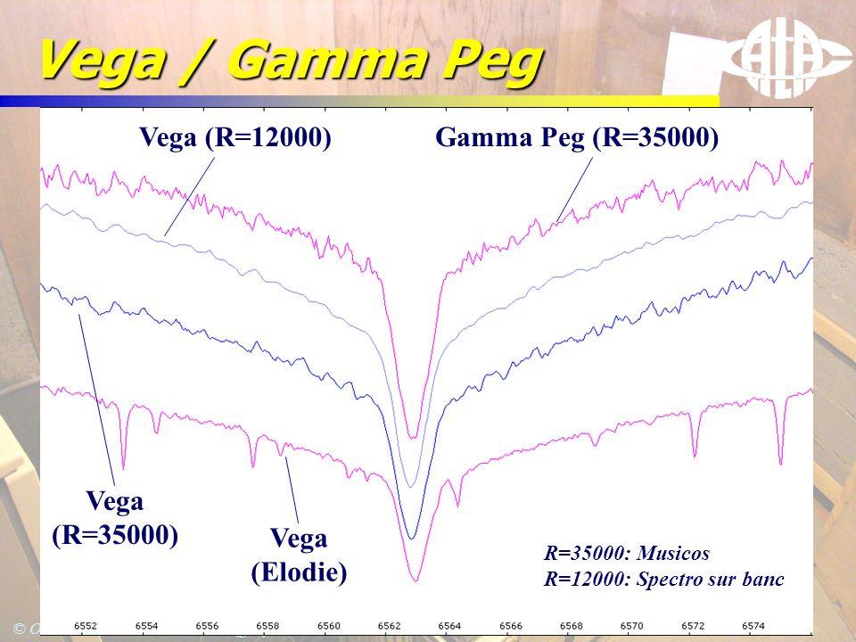 Vega / Gamma Peg Vega (R=12000) Gamma Peg (R=35000) Vega (R=35000)