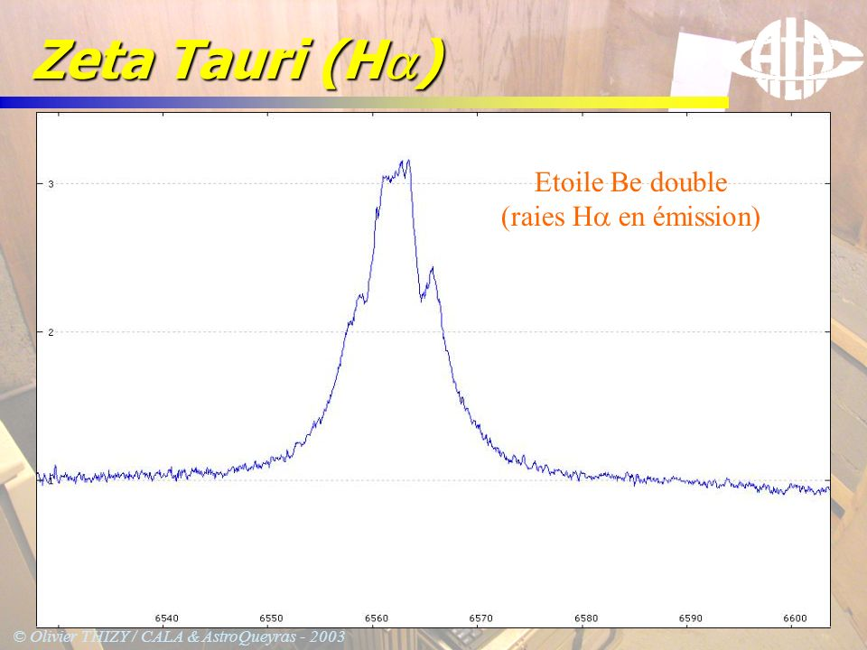 Zeta Tauri (Ha) Etoile Be double (raies Ha en émission)