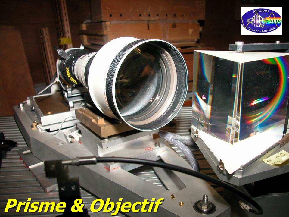 Prisme & Objectif