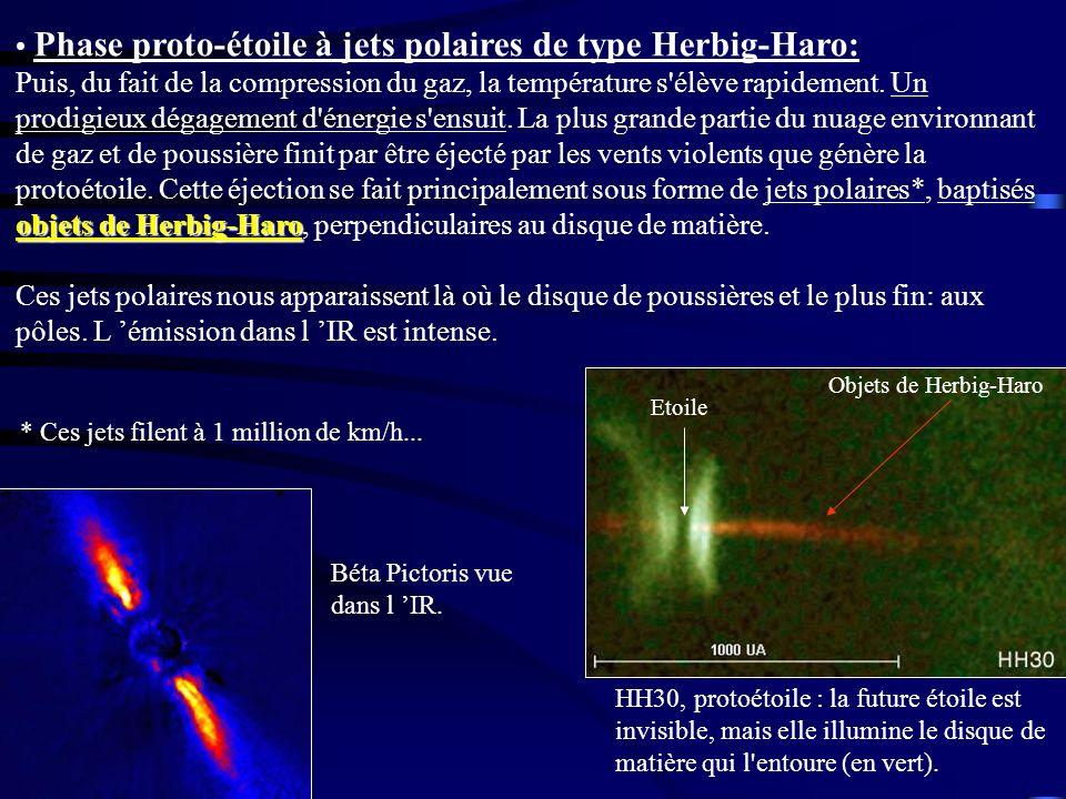 Phase proto-étoile à jets polaires de type Herbig-Haro: