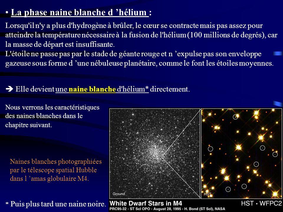 La phase naine blanche d 'hélium :