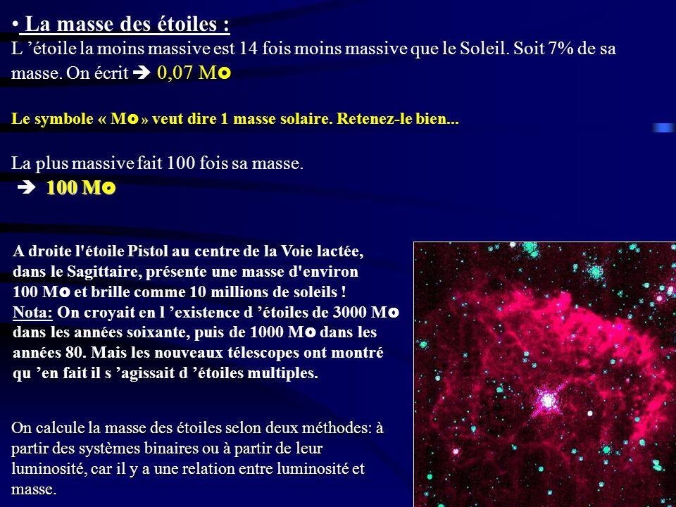 La masse des étoiles : L 'étoile la moins massive est 14 fois moins massive que le Soleil. Soit 7% de sa masse. On écrit  0,07 M Le symbole « M » veut dire 1 masse solaire. Retenez-le bien...