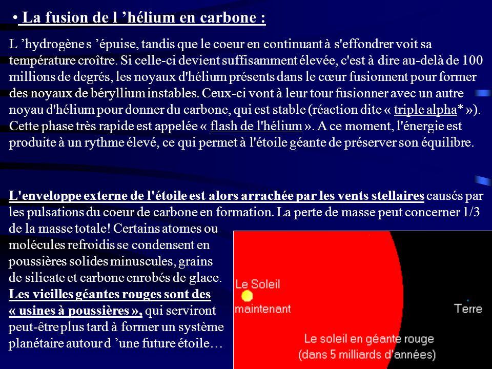 La fusion de l 'hélium en carbone :