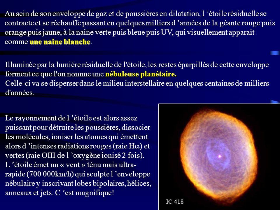 Au sein de son enveloppe de gaz et de poussières en dilatation, l 'étoile résiduelle se contracte et se réchauffe passant en quelques milliers d 'années de la géante rouge puis orange puis jaune, à la naine verte puis bleue puis UV, qui visuellement apparaît comme une naine blanche.