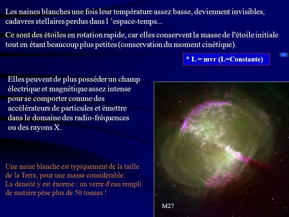 Les naines blanches une fois leur température assez basse, deviennent invisibles, cadavres stellaires perdus dans l 'espace-temps...