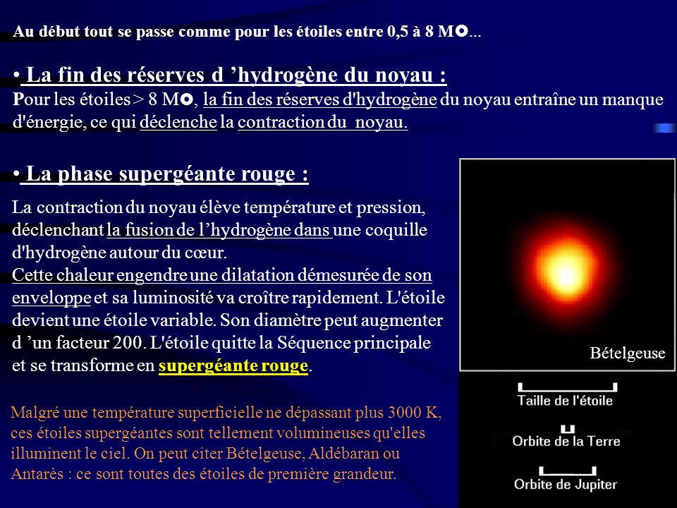 La phase supergéante rouge :