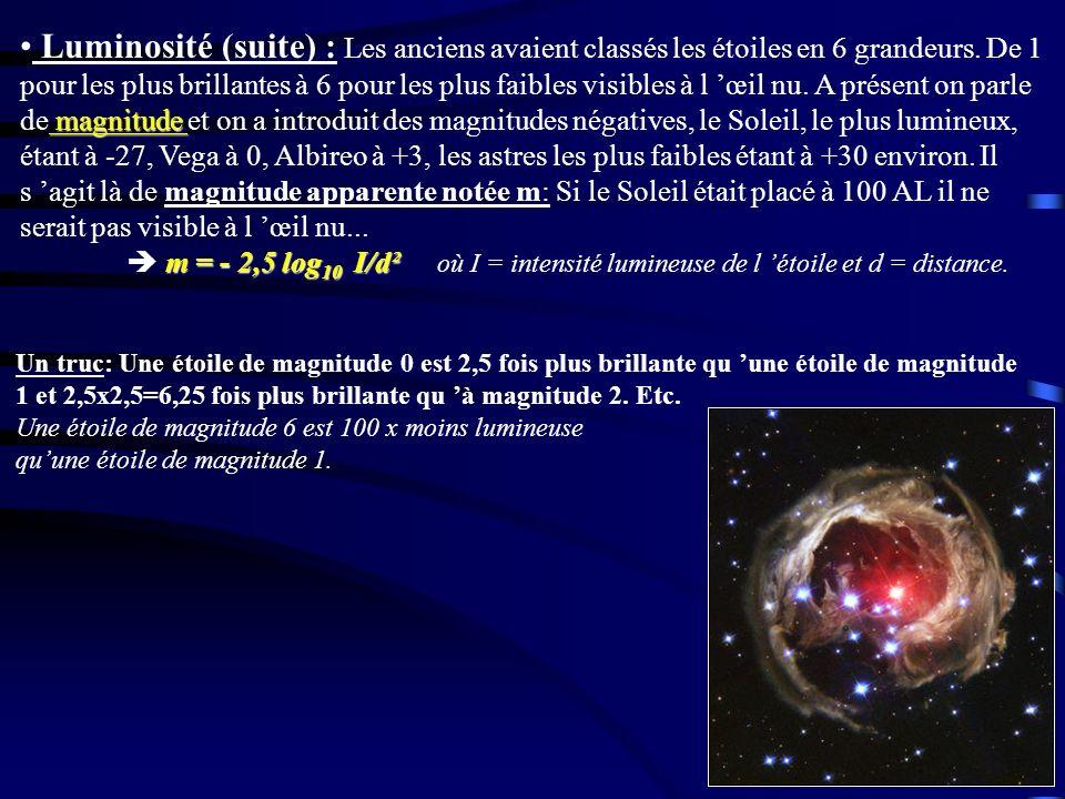 Luminosité (suite) : Les anciens avaient classés les étoiles en 6 grandeurs. De 1 pour les plus brillantes à 6 pour les plus faibles visibles à l 'œil nu. A présent on parle de magnitude et on a introduit des magnitudes négatives, le Soleil, le plus lumineux, étant à -27, Vega à 0, Albireo à +3, les astres les plus faibles étant à +30 environ. Il s 'agit là de magnitude apparente notée m: Si le Soleil était placé à 100 AL il ne serait pas visible à l 'œil nu...  m = - 2,5 log10 I/d² où I = intensité lumineuse de l 'étoile et d = distance.