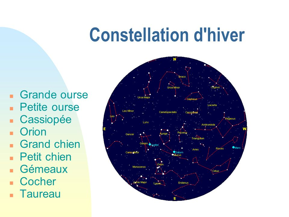 Constellation d hiver Grande ourse Petite ourse Cassiopée Orion
