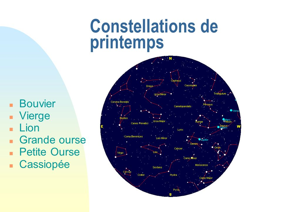 Constellations de printemps