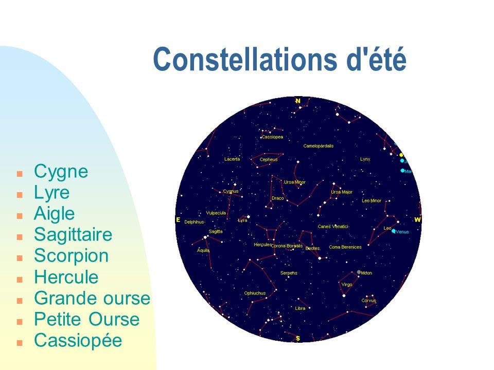 Constellations d été Cygne Lyre Aigle Sagittaire Scorpion Hercule