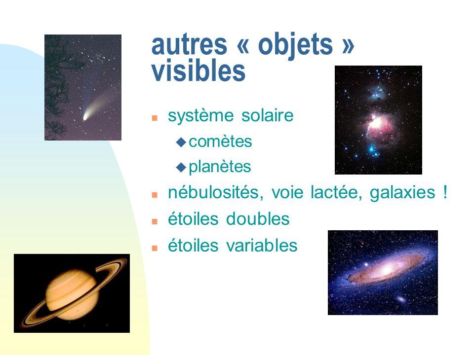 autres « objets » visibles
