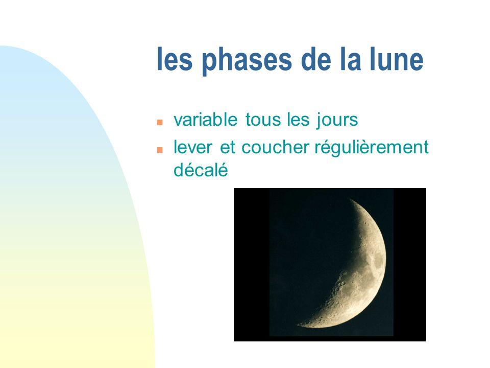 les phases de la lune variable tous les jours