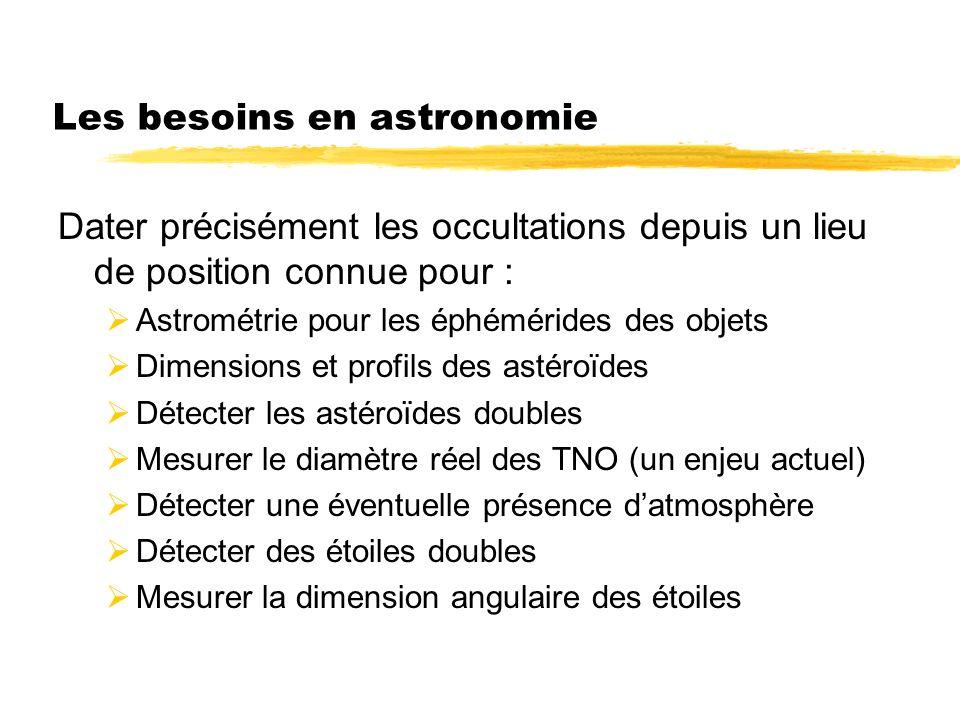 Les besoins en astronomie